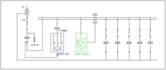 产品概述 SD系列谐波保护柜是基于IGBT功率变化器的用于动态滤除谐波、动态补偿无功的电力电子装置。BS系列谐波保护柜实时监测电网中的各次谐波和无功功率,并进行动态跟踪补偿,因此能够对幅值和频率都变化的谐波和变化的无功进行补偿。SD系列谐波保护柜克服了传统无源滤波器的滤波效果差、容易发生谐振、只能补偿固定次谐波等缺点,对各种快速瞬变的冲击性负荷均能起到良好的滤波和补偿效果。 SD系列谐波保护柜采用闭环控制方式,并结合独创的自适应控制算法,使其在满载和轻载下均能达到很好的谐波性能;SD系列谐波保护柜采用电