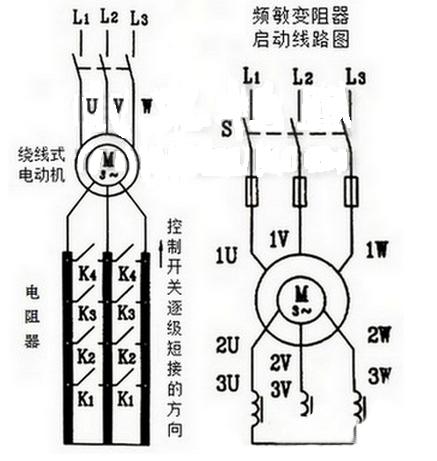 此时全部电阻串在转子电路中,随着电动机转速的升高,逐渐将手柄按顺